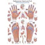 """Lehrtafel """"Reflexzonen Hand und Fuß"""" 1"""